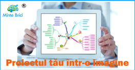 Mind Mapping Like a PRO - Proiectul tau intr-o imagine