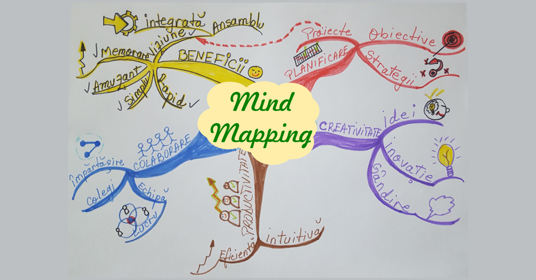 De Ce Mind Mapping?